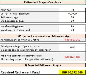 Retirement corpus